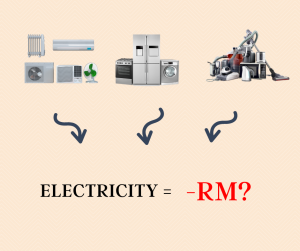 Electricity Cost